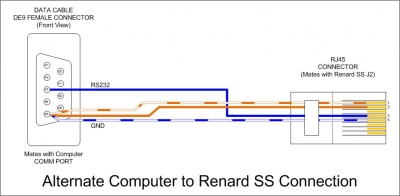 rj45 wiring diagram cat5 renard ss24 controller board doityourselfchristmas com